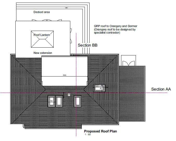 How much does a Dormer Loft Conversion cost?
